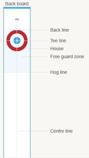 hog line.jpg